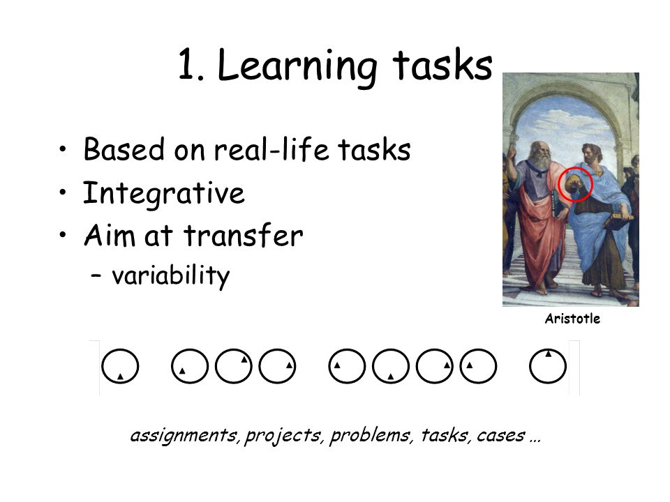 1. Learning tasks Based on real-life tasks Integrative Aim at transfer –variability assignments, projects, problems, tasks, cases … Aristotle
