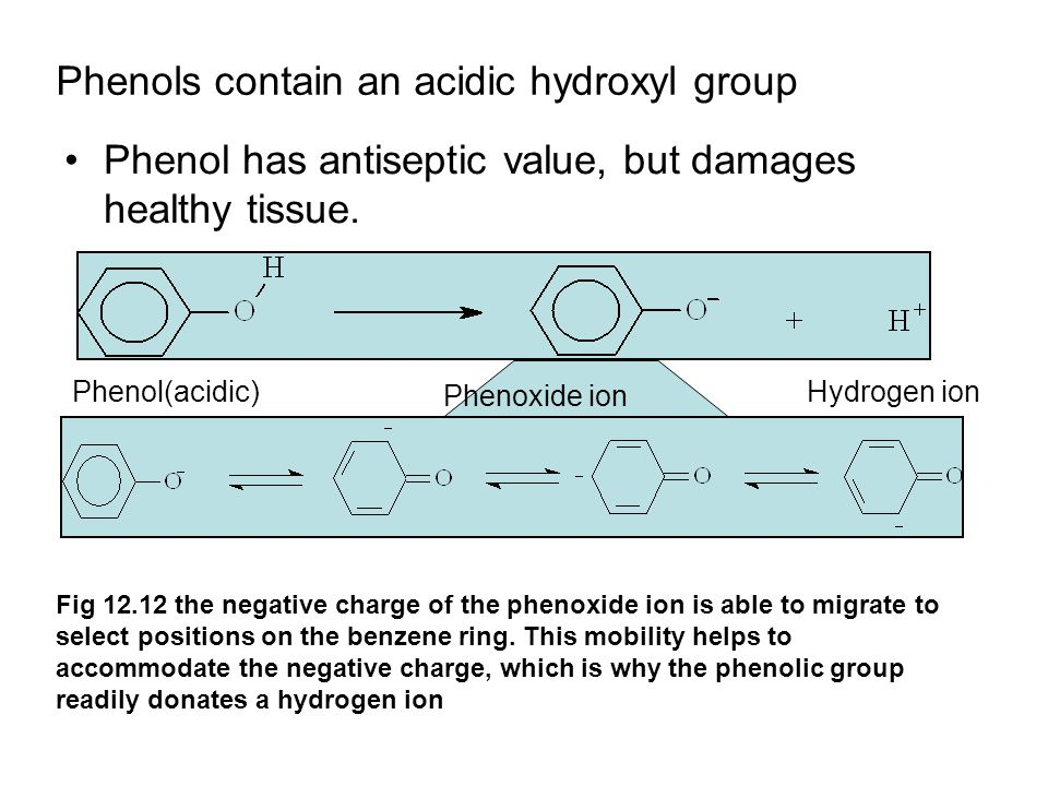 Phenols contain an acidic hydroxyl group Phenol has antiseptic value, but damages healthy tissue. Phenoxide ion Phenol(acidic)Hydrogen ion Fig 12.12 t