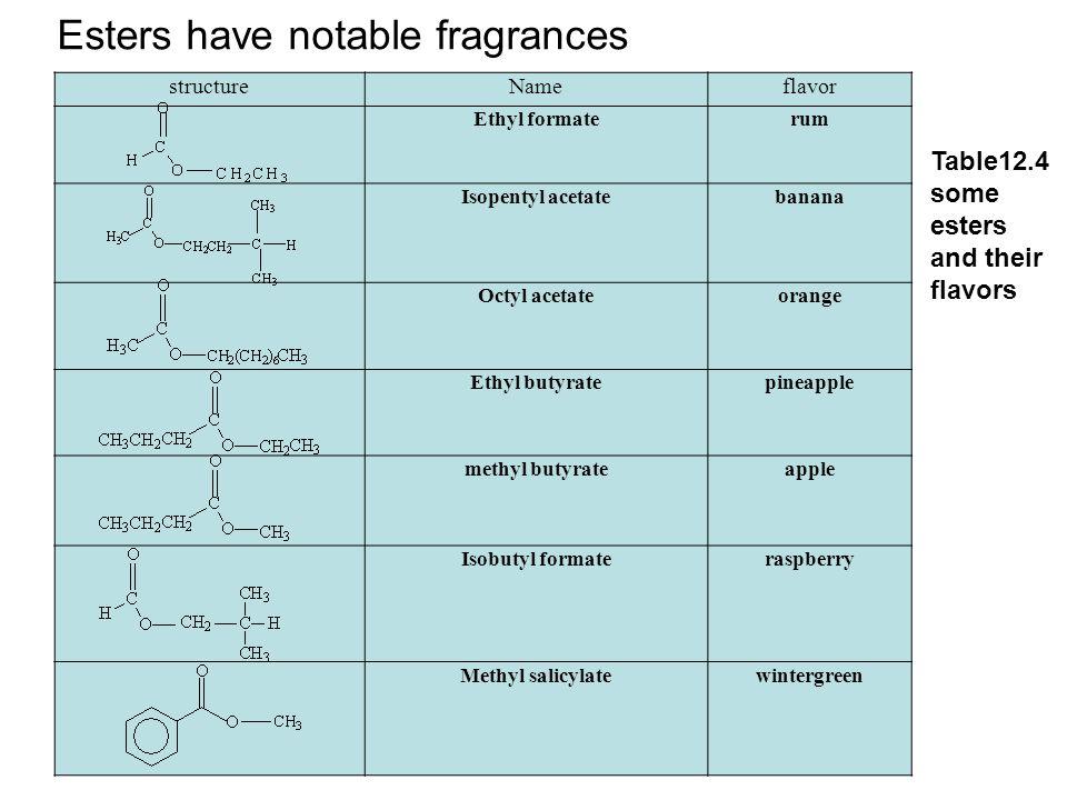 Esters have notable fragrances structureNameflavor Ethyl formaterum Isopentyl acetatebanana Octyl acetateorange Ethyl butyratepineapple methyl butyrat