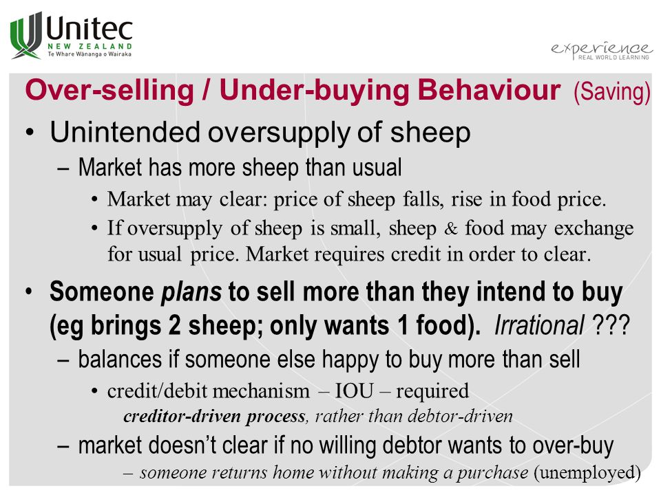 Over-selling / Under-buying Behaviour (Saving) Unintended oversupply of sheep –Market has more sheep than usual Market may clear: price of sheep falls, rise in food price.