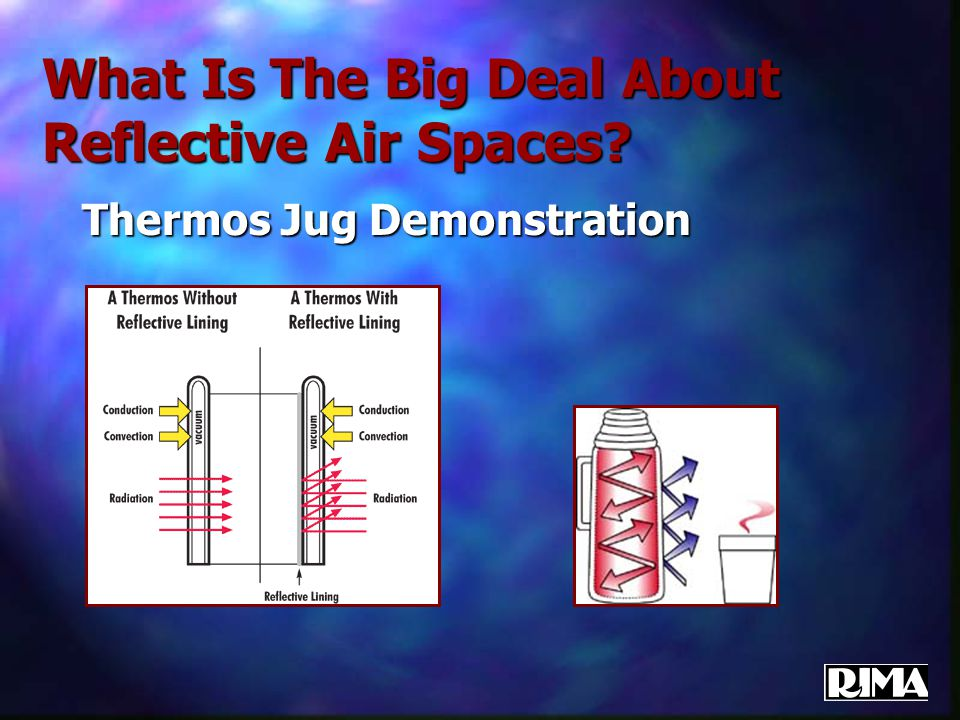 Thermos Jug Demonstration What Is The Big Deal About Reflective Air Spaces?