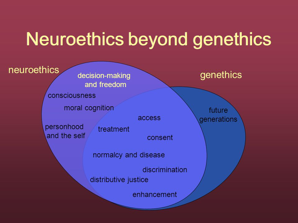 Neuroethics beyond genethics neuroethics genethics access treatment consent discrimination normalcy and disease enhancement future generations personhood and the self consciousness decision-making and freedom moral cognition distributive justice