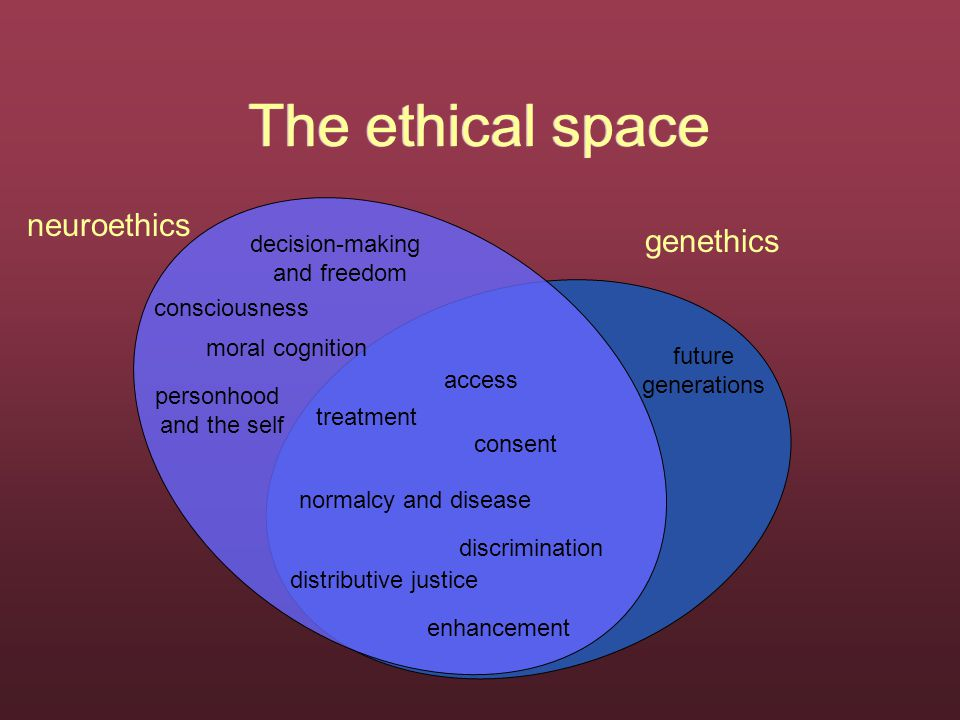 The ethical space neuroethics genethics access treatment consent discrimination normalcy and disease enhancement future generations personhood and the self consciousness decision-making and freedom moral cognition distributive justice