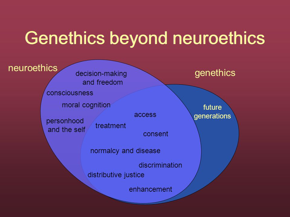 Genethics beyond neuroethics neuroethics genethics access treatment consent discrimination normalcy and disease enhancement future generations personhood and the self consciousness decision-making and freedom moral cognition distributive justice
