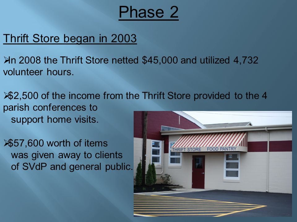 Phase 2 Thrift Store began in 2003  In 2008 the Thrift Store netted $45,000 and utilized 4,732 volunteer hours.