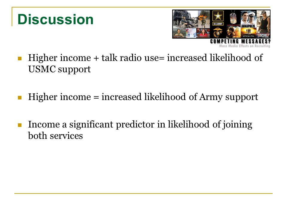 Discussion Higher income + talk radio use= increased likelihood of USMC support Higher income = increased likelihood of Army support Income a signific