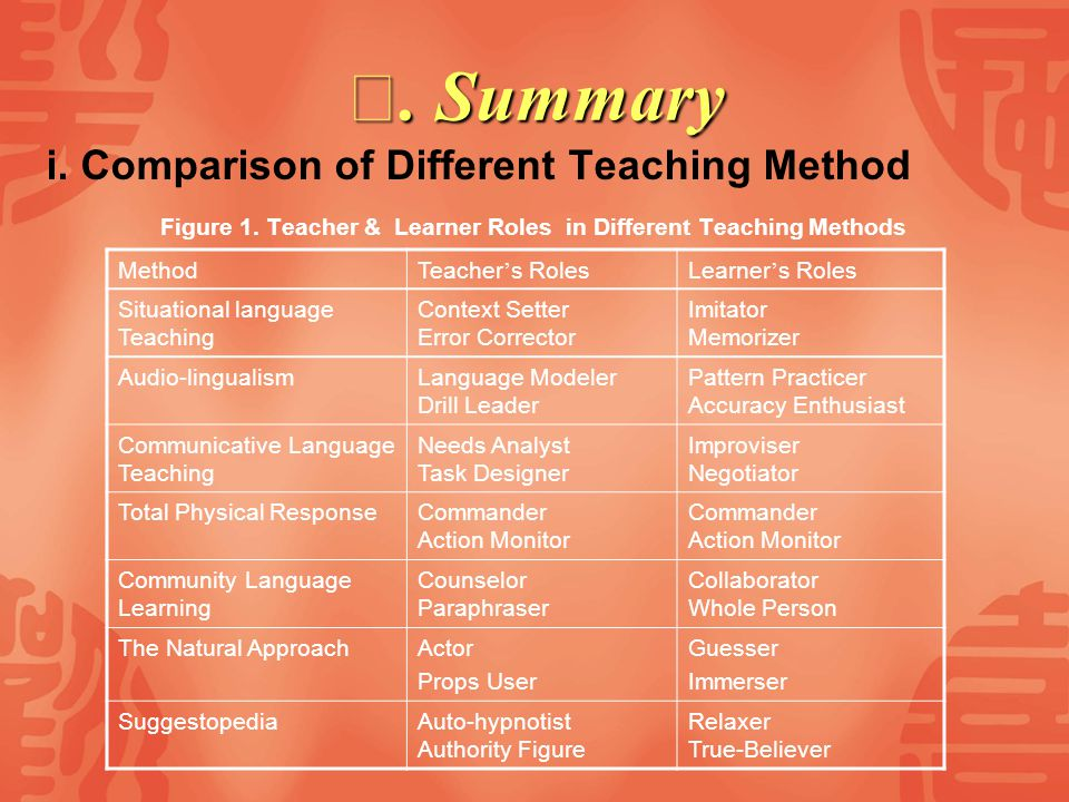 ii. Task-based Teaching Task-based teaching has become a subject of keen contemporary interest, and different task- based approaches exist today. One
