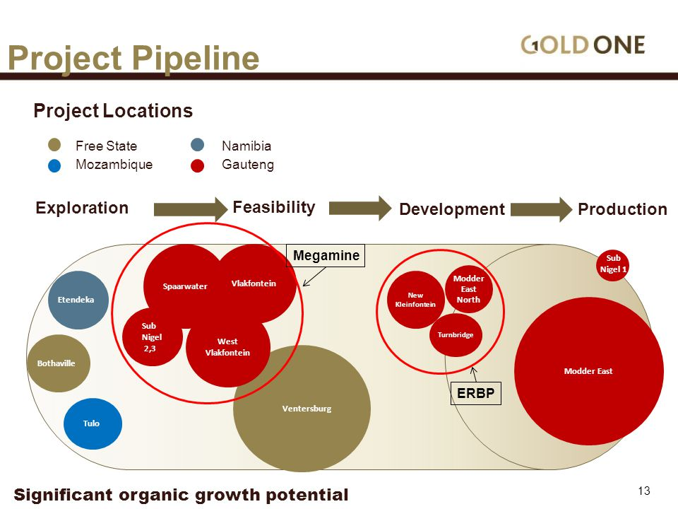 Bothaville Ventersburg Turnbridge New Kleinfontein Modder East Tulo Etendeka Sub Nigel 2,3 Vlakfontein Production Feasibility Exploration Development Free State Mozambique Namibia Gauteng Project Locations Project Pipeline Sub Nigel 1 Modder East North ERBP West Vlakfontein Spaarwater Megamine 13 Significant organic growth potential