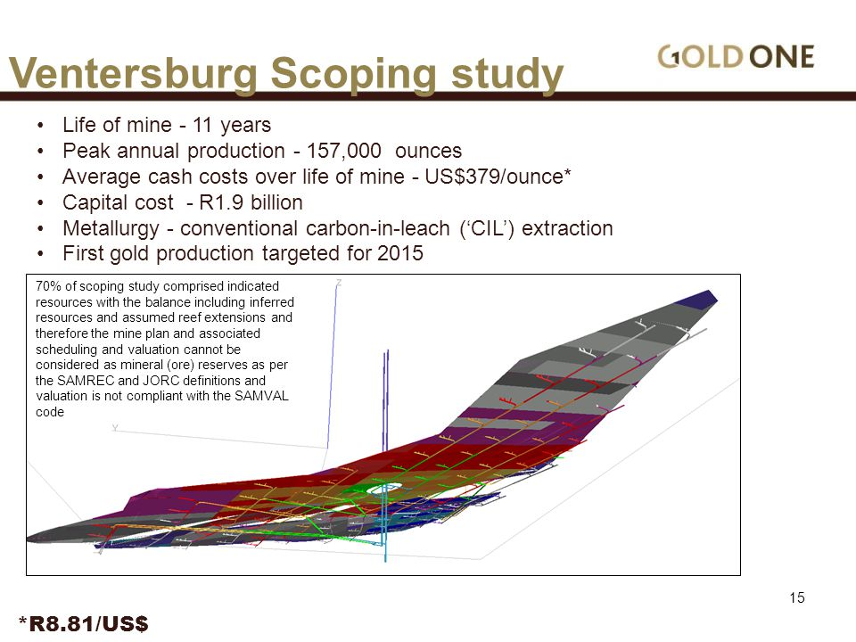 15 Life of mine - 11 years Peak annual production - 157,000 ounces Average cash costs over life of mine - US$379/ounce* Capital cost - R1.9 billion Metallurgy - conventional carbon-in-leach ('CIL') extraction First gold production targeted for 2015 Ventersburg Scoping study 70% of scoping study comprised indicated resources with the balance including inferred resources and assumed reef extensions and therefore the mine plan and associated scheduling and valuation cannot be considered as mineral (ore) reserves as per the SAMREC and JORC definitions and valuation is not compliant with the SAMVAL code *R8.81/US$