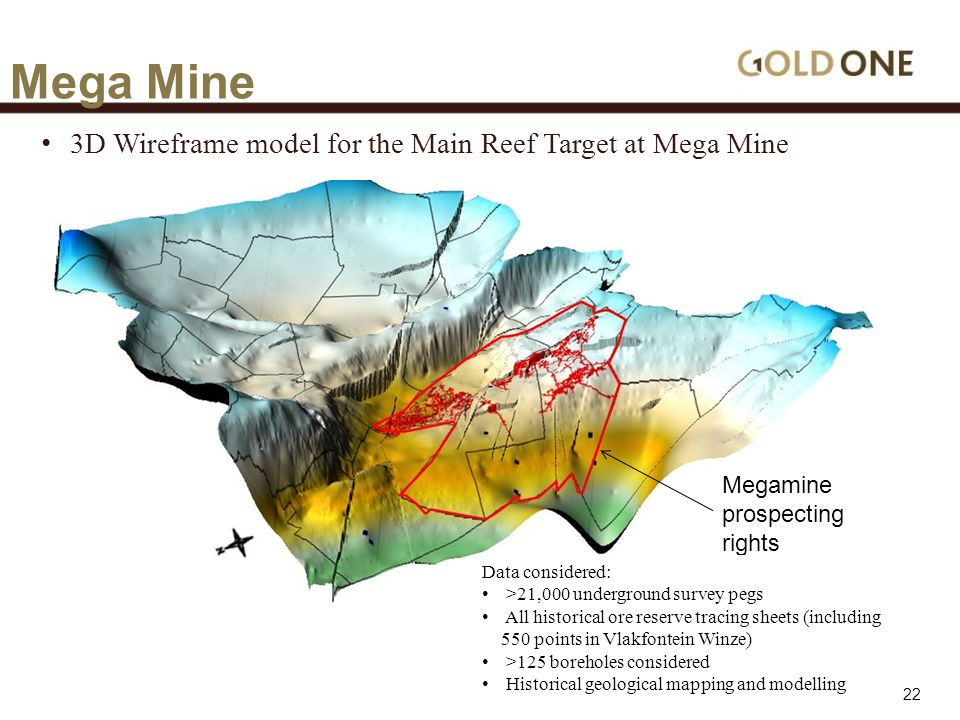 Mega Mine 22 3D Wireframe model for the Main Reef Target at Mega Mine Megamine prospecting rights Data considered: >21,000 underground survey pegs All historical ore reserve tracing sheets (including 550 points in Vlakfontein Winze) >125 boreholes considered Historical geological mapping and modelling