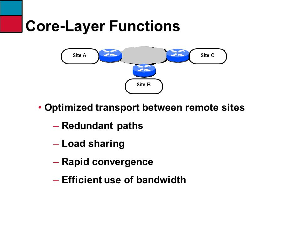 Site A Site B Site C Core-Layer Functions Optimized transport between remote sites – Redundant paths – Load sharing – Rapid convergence – Efficient us