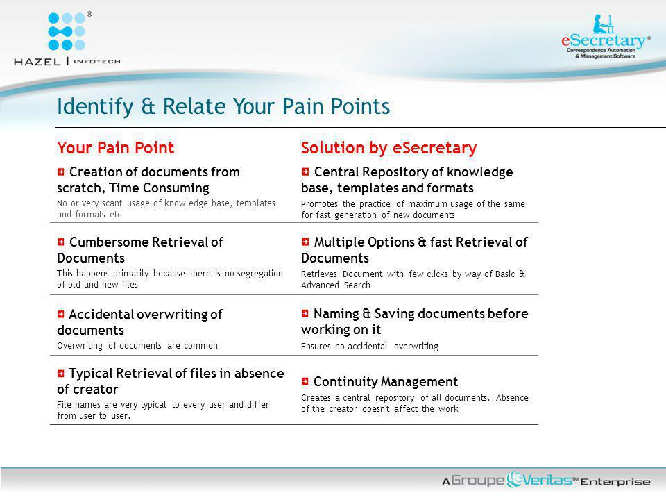 Your Pain PointSolution by eSecretary Creation of documents from scratch, Time Consuming No or very scant usage of knowledge base, templates and formats etc Central Repository of knowledge base, templates and formats Promotes the practice of maximum usage of the same for fast generation of new documents Cumbersome Retrieval of Documents This happens primarily because there is no segregation of old and new files Multiple Options & fast Retrieval of Documents Retrieves Document with few clicks by way of Basic & Advanced Search Accidental overwriting of documents Overwriting of documents are common Naming & Saving documents before working on it Ensures no accidental overwriting Typical Retrieval of files in absence of creator File names are very typical to every user and differ from user to user.