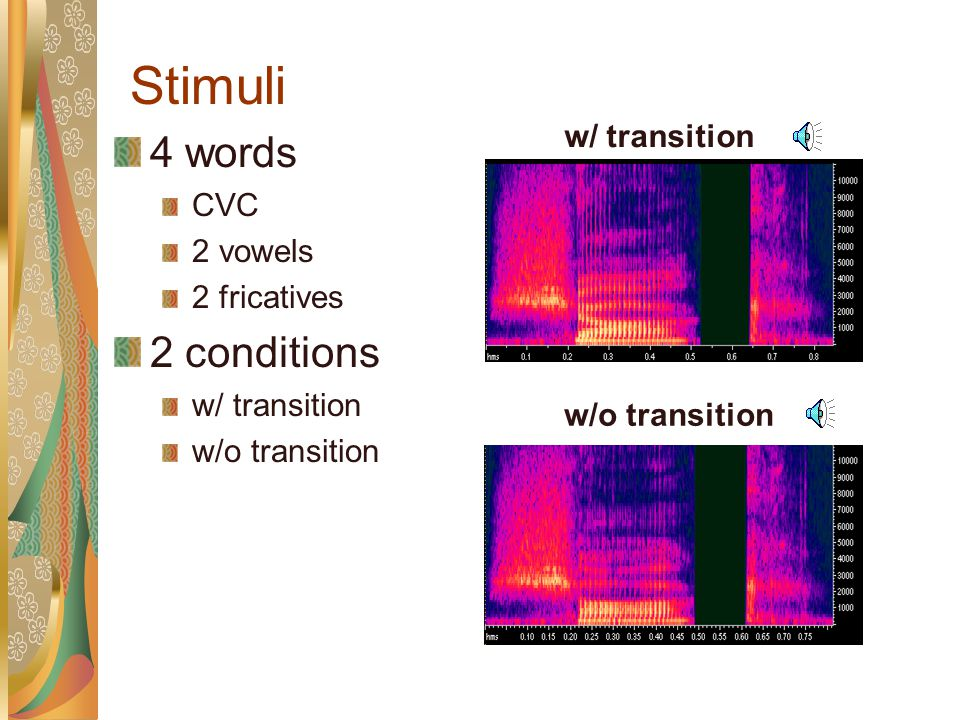 Stimuli Sack Sock Shack Shock 4 words CVC 2 vowels 2 fricatives 2 conditions w/ transition w/o transition