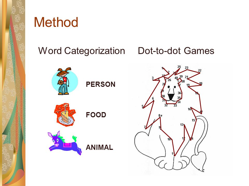 Method Primary Task: Word categorization Animal, Person, Food Example: Dog, Mother, Pizza Presented binaurally via earphones at 65 dB SPL Listening conditions: Quiet, +6 dB SNR, and 0 dB SNR Secondary Task: Dot to dot puzzles 18 puzzles Dot rate (dots/minute)