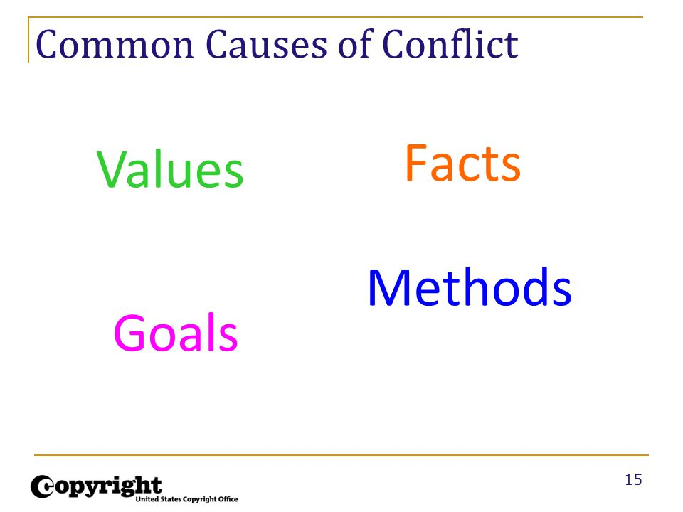 15 Common Causes of Conflict Facts Values Goals Methods