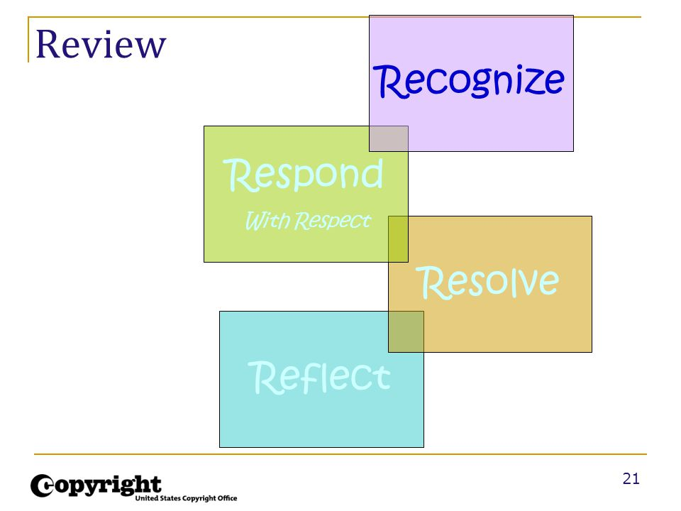 21 Reflect Review Resolve Respond With Respect Recognize