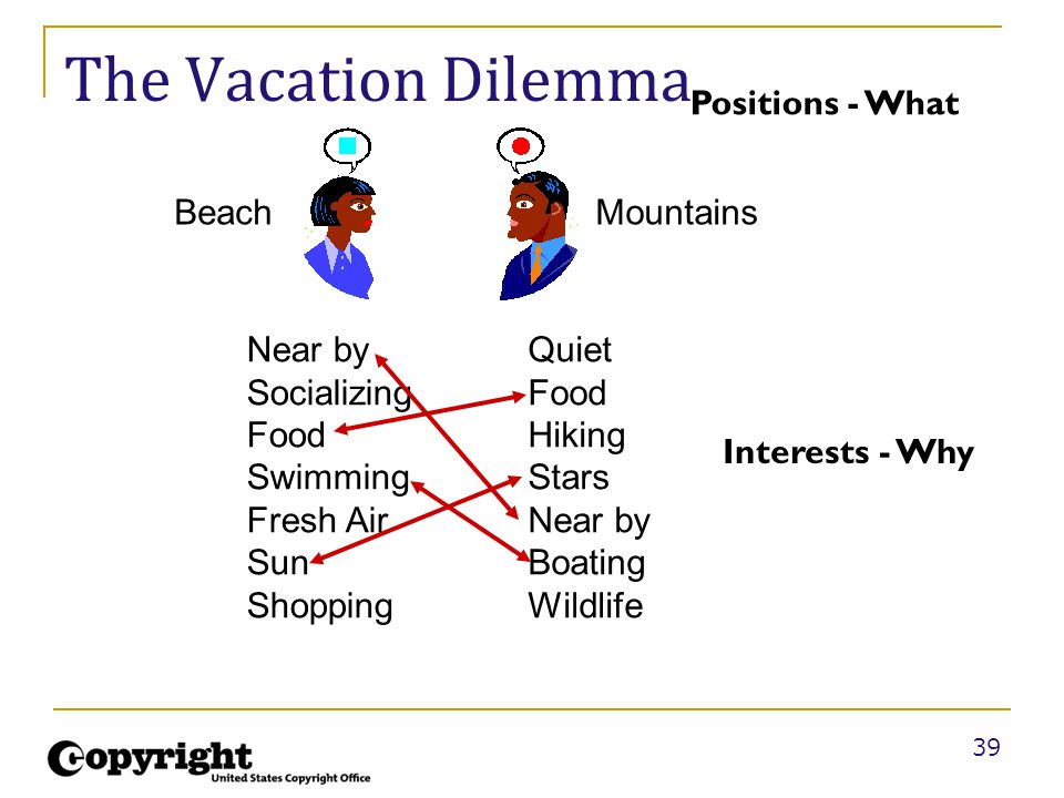39 The Vacation Dilemma BeachMountains Near by Socializing Food Swimming Fresh Air Sun Shopping Quiet Food Hiking Stars Near by Boating Wildlife Posit