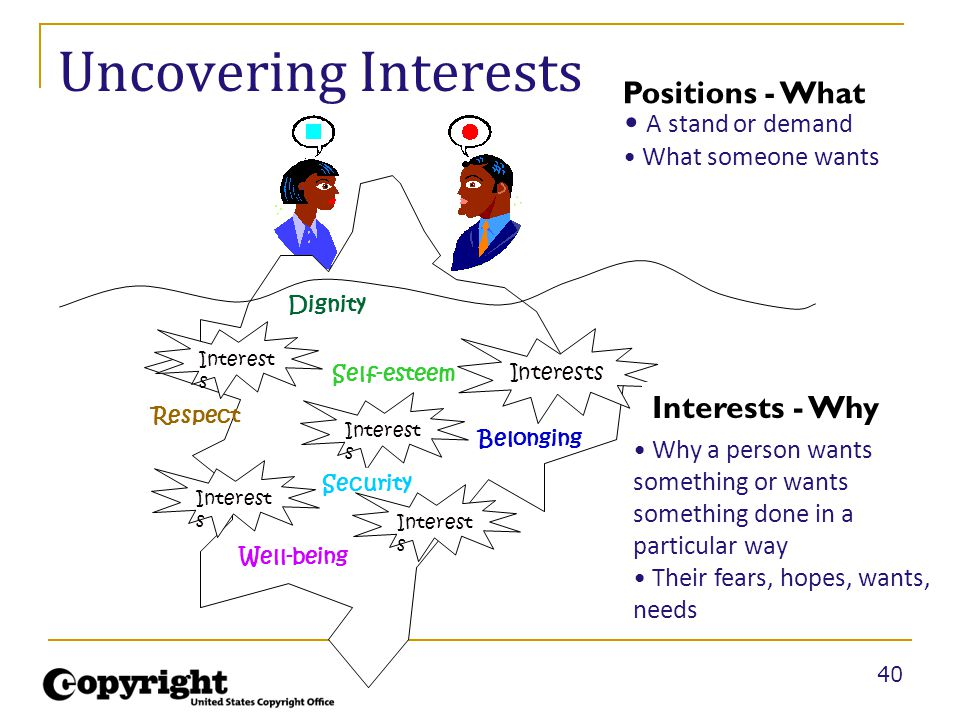 40 Uncovering Interests Interests Security Well-being Belonging Self-esteem Dignity Respect Interest s Positions - What Interests - Why A stand or dem