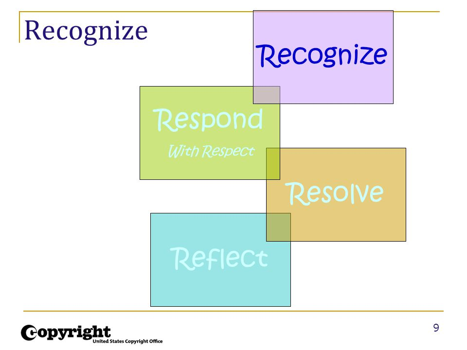 30 Responding with Respect Validate – acknowledge understanding and the feelings of other person.