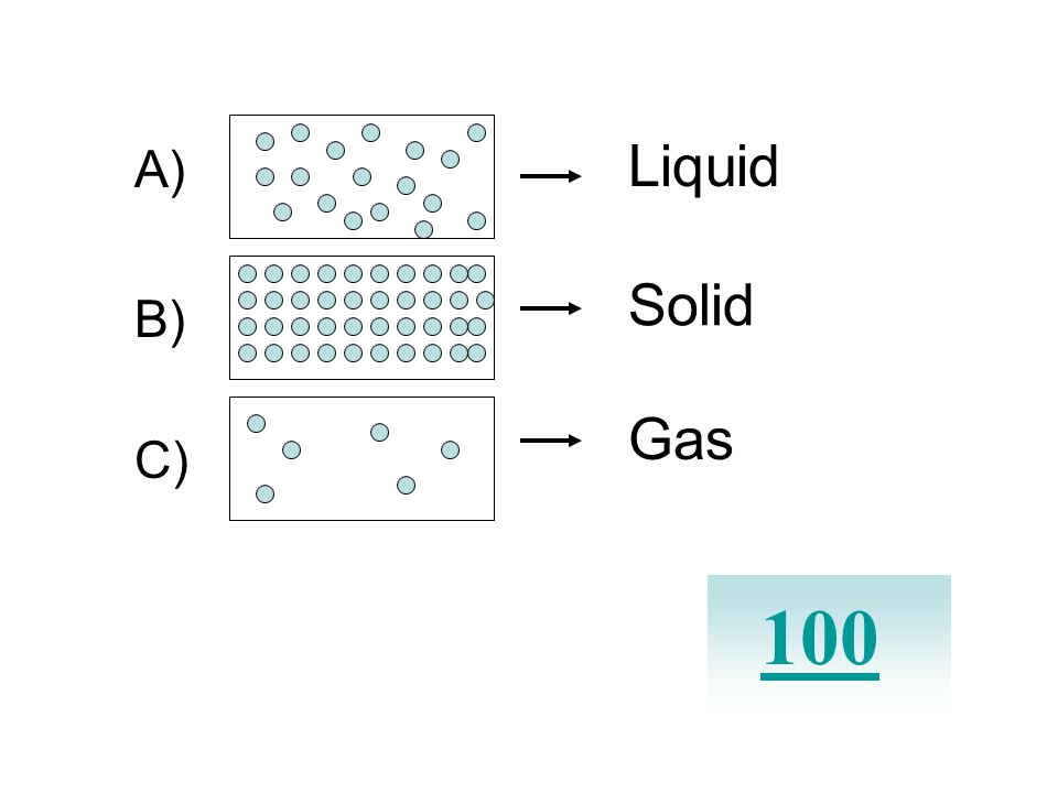 Identify each state of matter in relation to the number of molecules in each? A) C) B)
