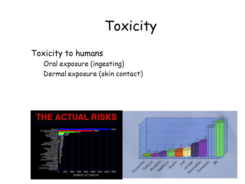 Toxicity Toxicity to humans Oral exposure (ingesting) Dermal exposure (skin contact)