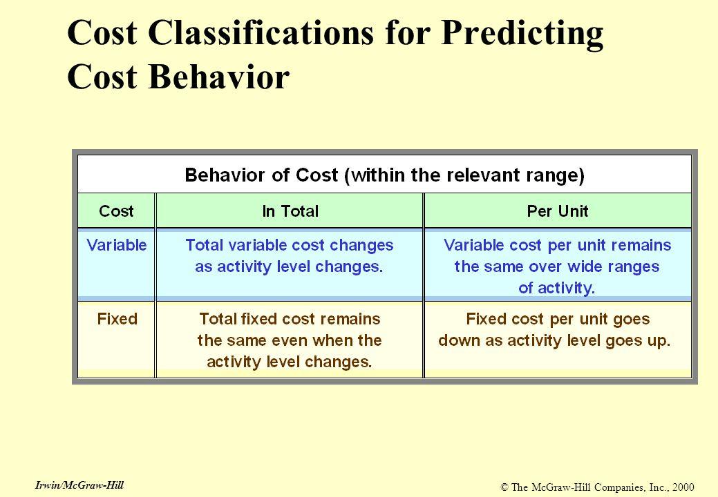 © The McGraw-Hill Companies, Inc., 2000 Irwin/McGraw-Hill Cost Classifications for Predicting Cost Behavior