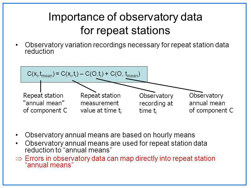Importance of observatory data for repeat stations Observatory variation recordings necessary for repeat station data reduction Observatory annual means are based on hourly means Observatory annual means are used for repeat station data reduction to annual means  Errors in observatory data can map directly into repeat station annual means C(x i,t mean ) = C(x i,t i ) – C(O,t i ) + C(O, t mean ) Repeat station annual mean of component C Observatory annual mean of component C Repeat station measurement value at time t i Observatory recording at time t i