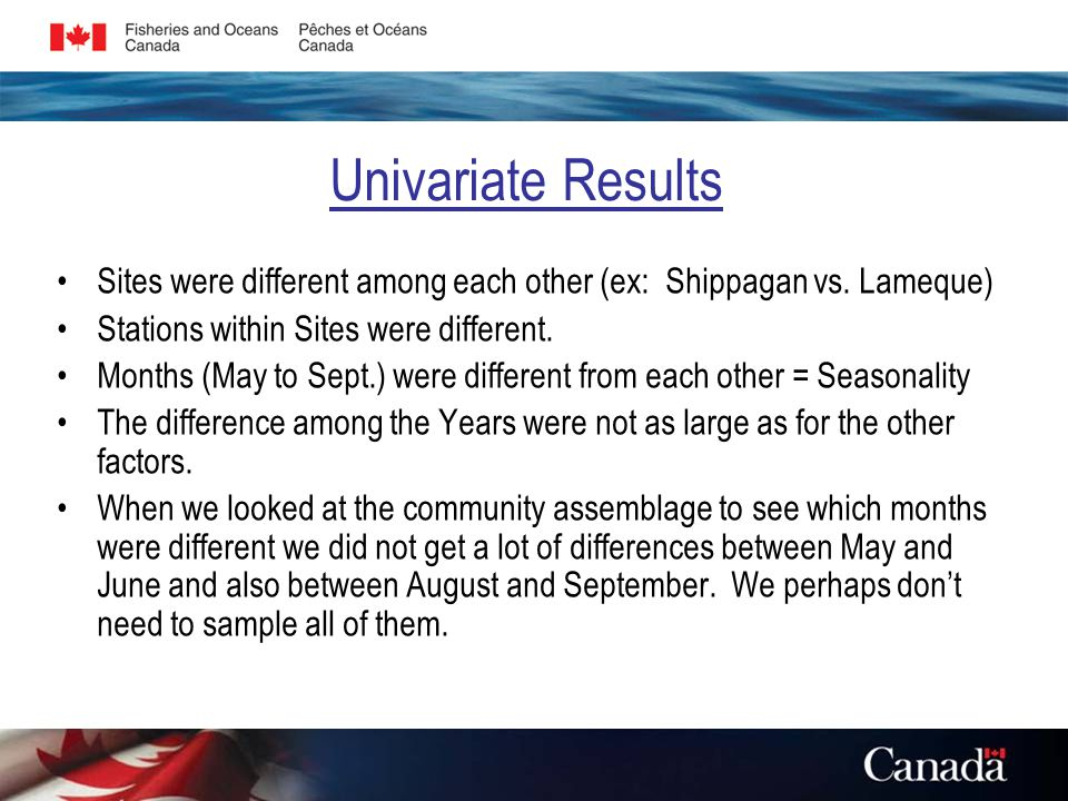 Univariate Results Sites were different among each other (ex: Shippagan vs.