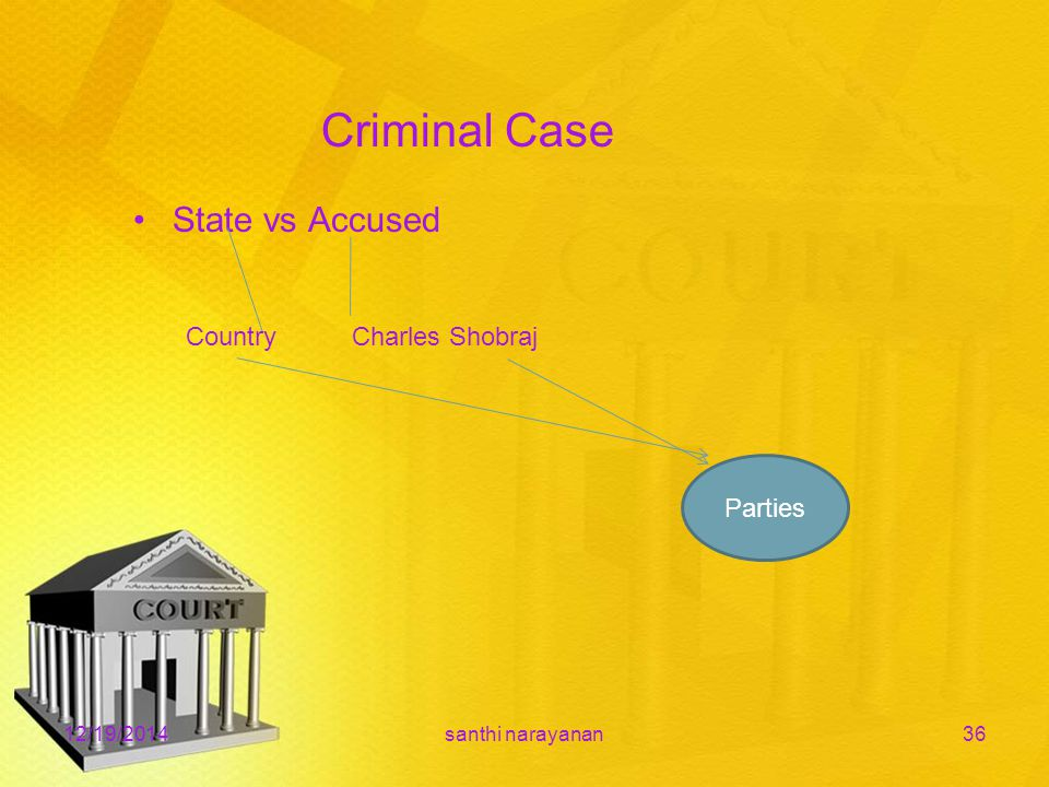Criminal Case State vs Accused 12/19/2014santhi narayanan36 Charles ShobrajCountry Parties