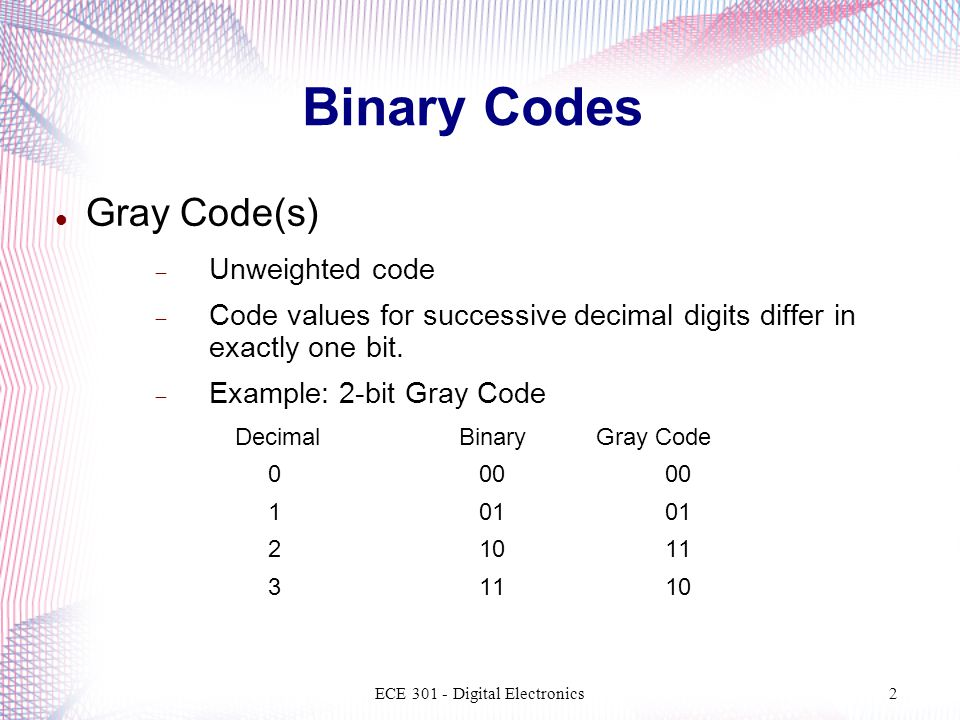 Binary Codes Gray Code(s)  Unweighted code  Code values for successive decimal digits differ in exactly one bit.