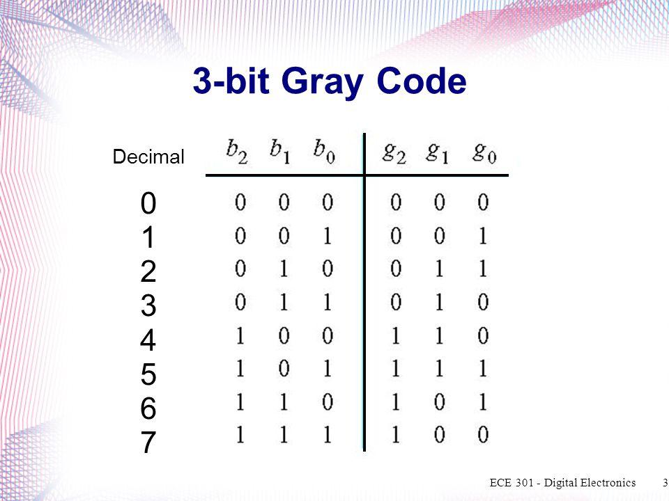4-bit Gray Code ECE 301 - Digital Electronics4
