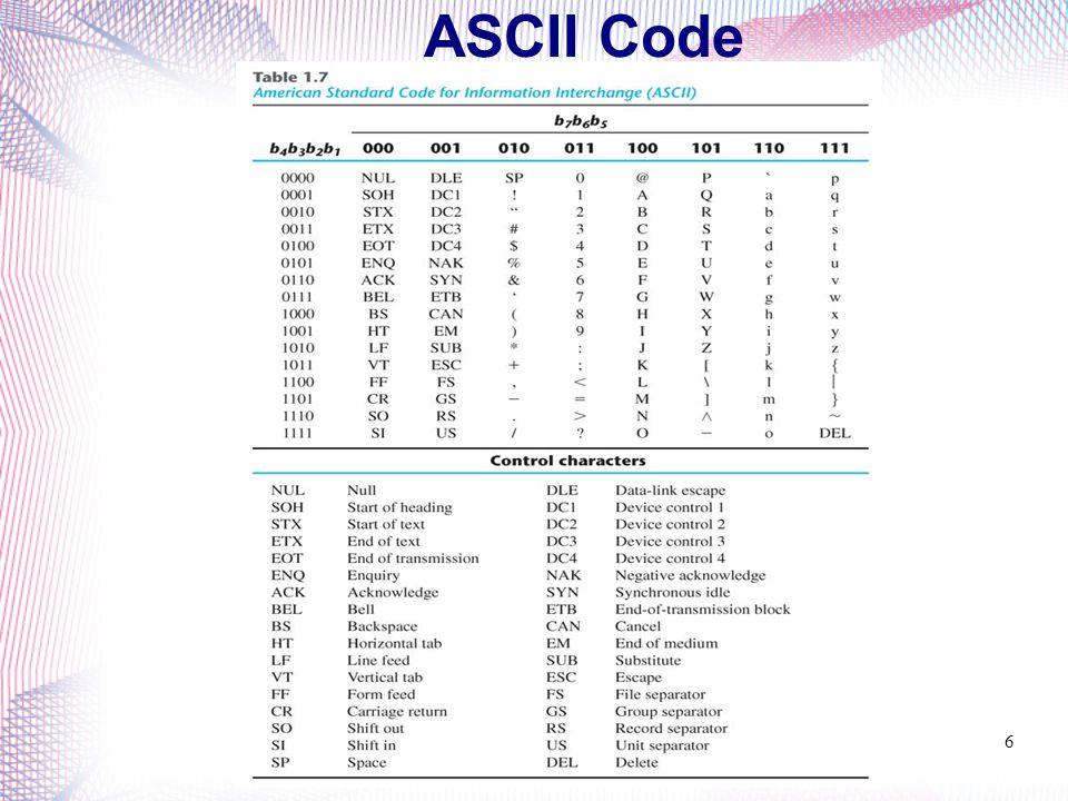 ASCII Code ECE 301 - Digital Electronics6
