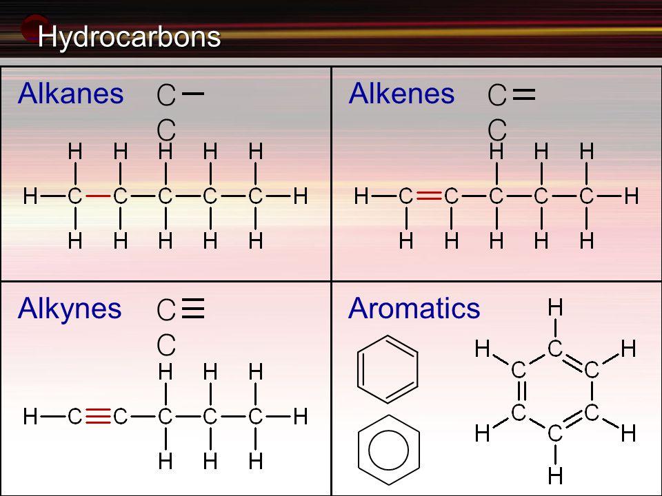 Hydrocarbons HydrocarbonsCC C AlkanesAlkenes AlkynesAromatics