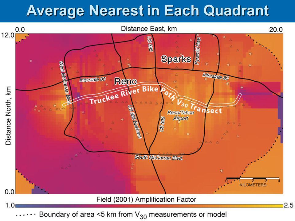 J. Louie @ LLNL 10/22/2004 Average Nearest in Each Quadrant
