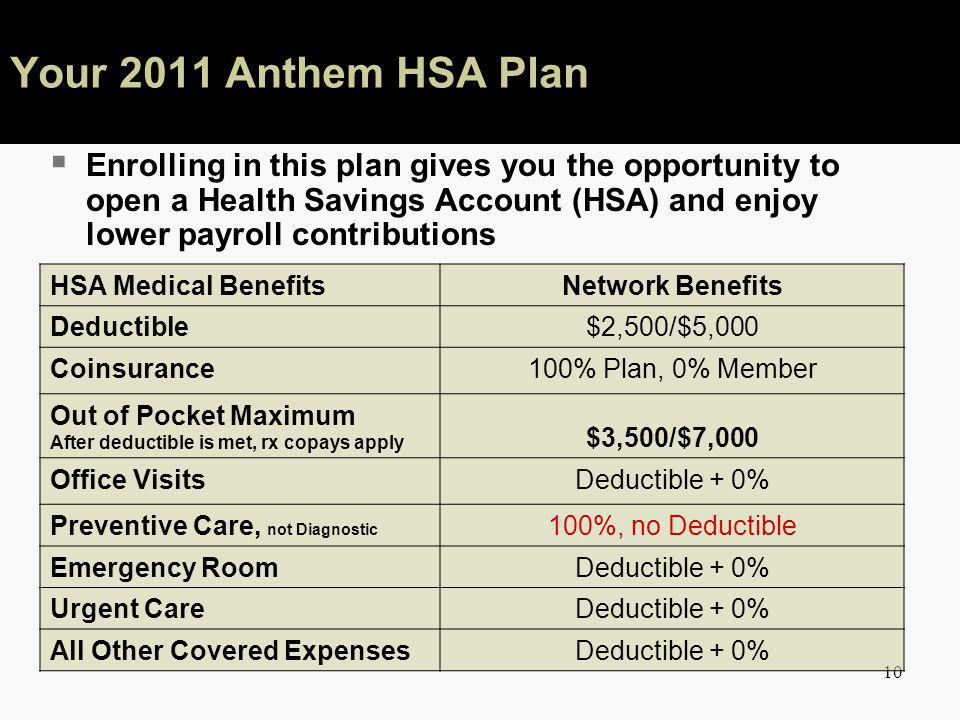 10 Your 2011 Anthem HSA Plan HSA Medical BenefitsNetwork Benefits Deductible$2,500/$5,000 Coinsurance100% Plan, 0% Member Out of Pocket Maximum After deductible is met, rx copays apply $3,500/$7,000 Office VisitsDeductible + 0% Preventive Care, not Diagnostic 100%, no Deductible Emergency RoomDeductible + 0% Urgent CareDeductible + 0% All Other Covered ExpensesDeductible + 0%  Enrolling in this plan gives you the opportunity to open a Health Savings Account (HSA) and enjoy lower payroll contributions