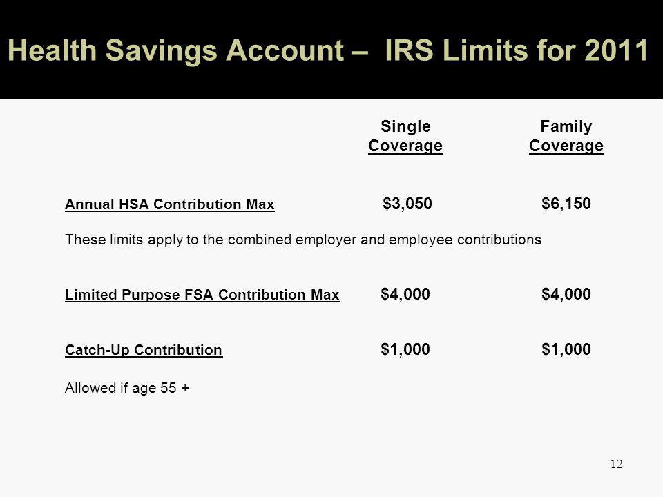 12 Health Savings Account – IRS Limits for 2011 SingleFamilyCoverage Annual HSA Contribution Max $3,050$6,150 These limits apply to the combined employer and employee contributions Limited Purpose FSA Contribution Max $4,000 $4,000 Catch-Up Contribution $1,000$1,000 Allowed if age 55 +