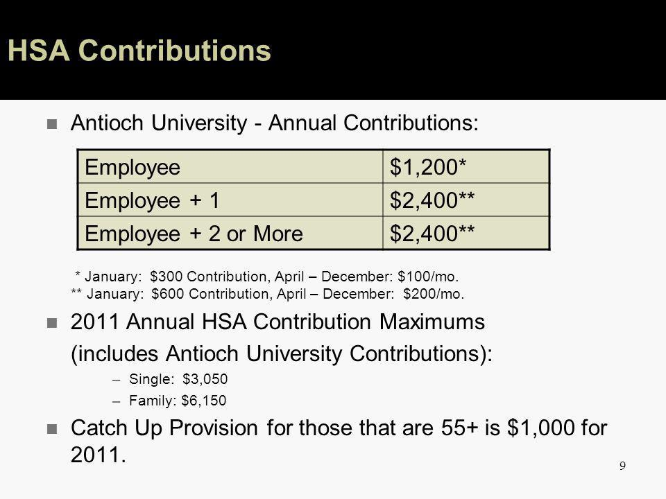 9 HSA Contributions n Antioch University - Annual Contributions: * January: $300 Contribution, April – December: $100/mo.