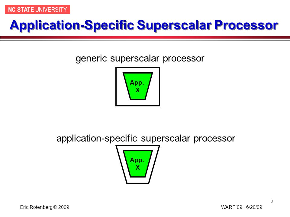 NC STATE UNIVERSITY Eric Rotenberg © 2009 WARP'09 6/20/09 3 Application-Specific Superscalar Processor App. X generic superscalar processor applicatio