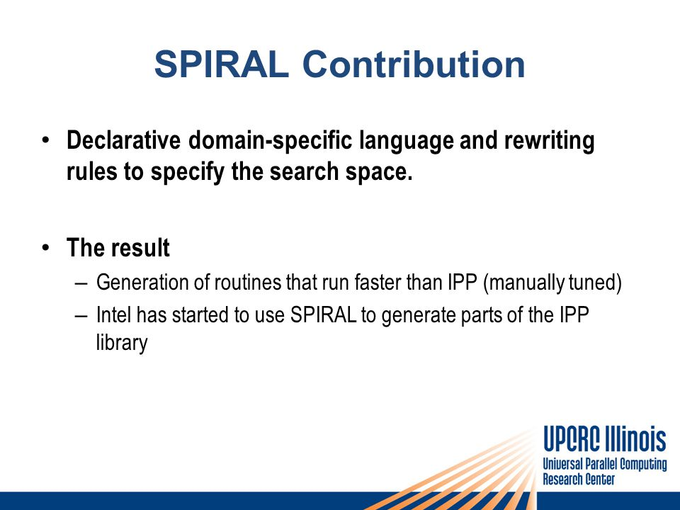 SPIRAL Contribution Declarative domain-specific language and rewriting rules to specify the search space.