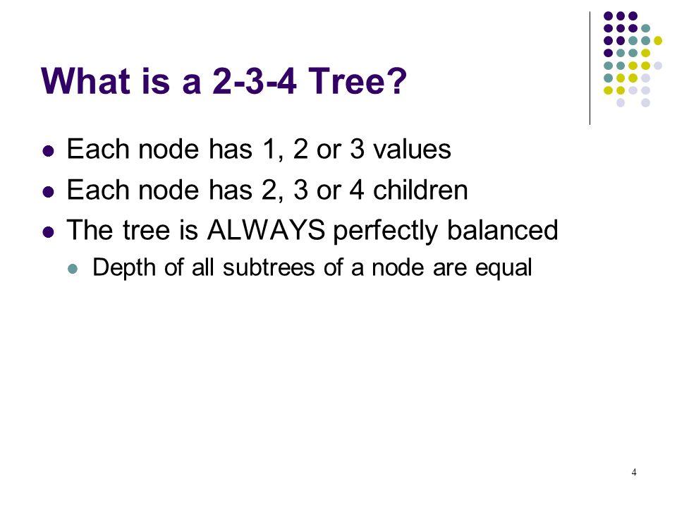 5 2-3-4 Tree Example