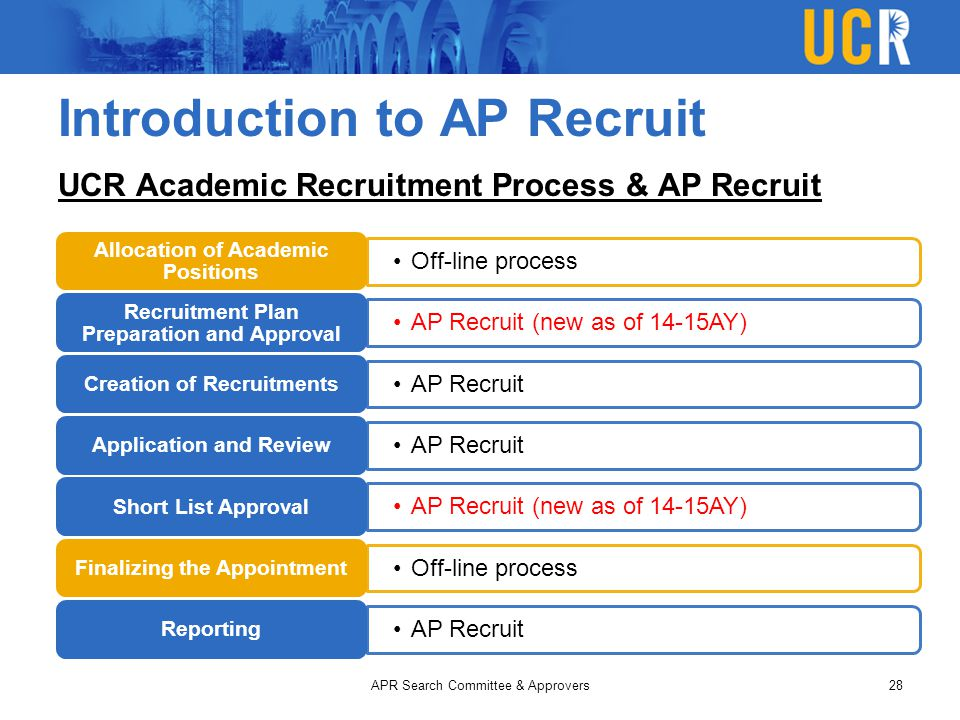 Introduction to AP Recruit UCR Academic Recruitment Process & AP Recruit Off-line process Allocation of Academic Positions AP Recruit (new as of 14-15AY) Recruitment Plan Preparation and Approval AP Recruit Creation of Recruitments AP Recruit Application and Review AP Recruit (new as of 14-15AY) Short List Approval Off-line process Finalizing the Appointment AP Recruit Reporting APR Search Committee & Approvers28