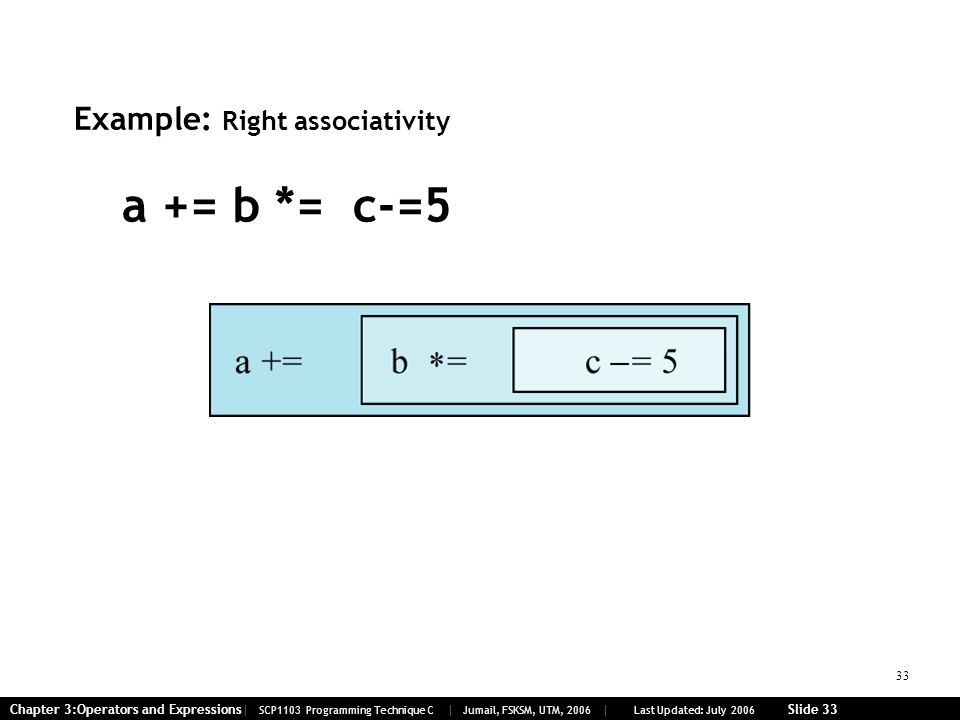 33 Chapter 3:Operators and Expressions| SCP1103 Programming Technique C | Jumail, FSKSM, UTM, 2006 | Last Updated: July 2006 Slide 33 Example: Right associativity a += b *= c-=5