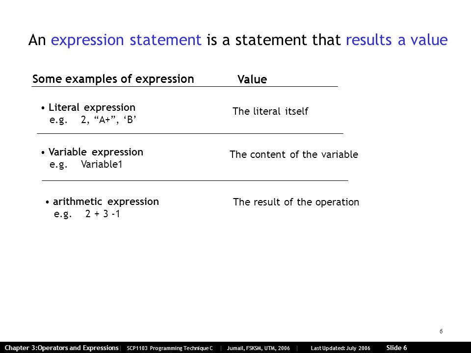 6 Chapter 3:Operators and Expressions| SCP1103 Programming Technique C | Jumail, FSKSM, UTM, 2006 | Last Updated: July 2006 Slide 6 An expression stat