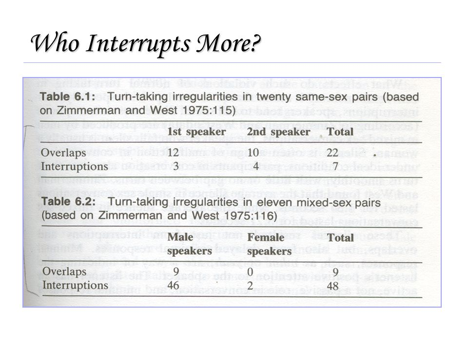 Who Interrupts More