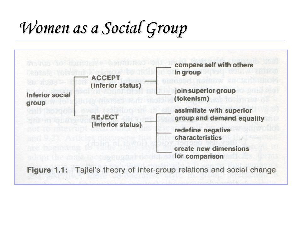 Women as a Social Group