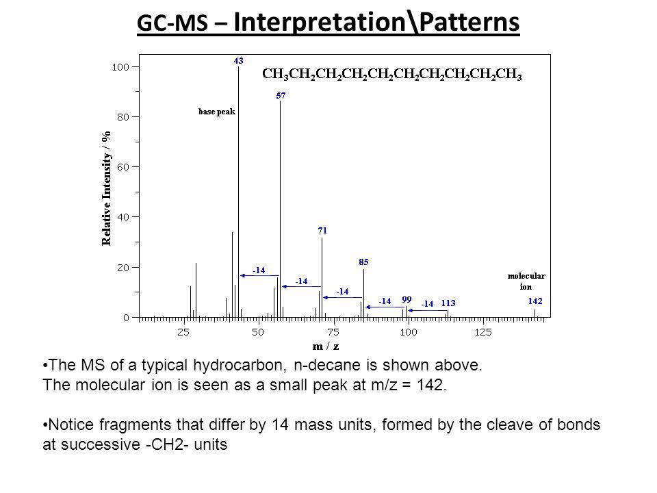 ICP-MS ● Inductively Coupled Plasma – Mass Spectrometry.