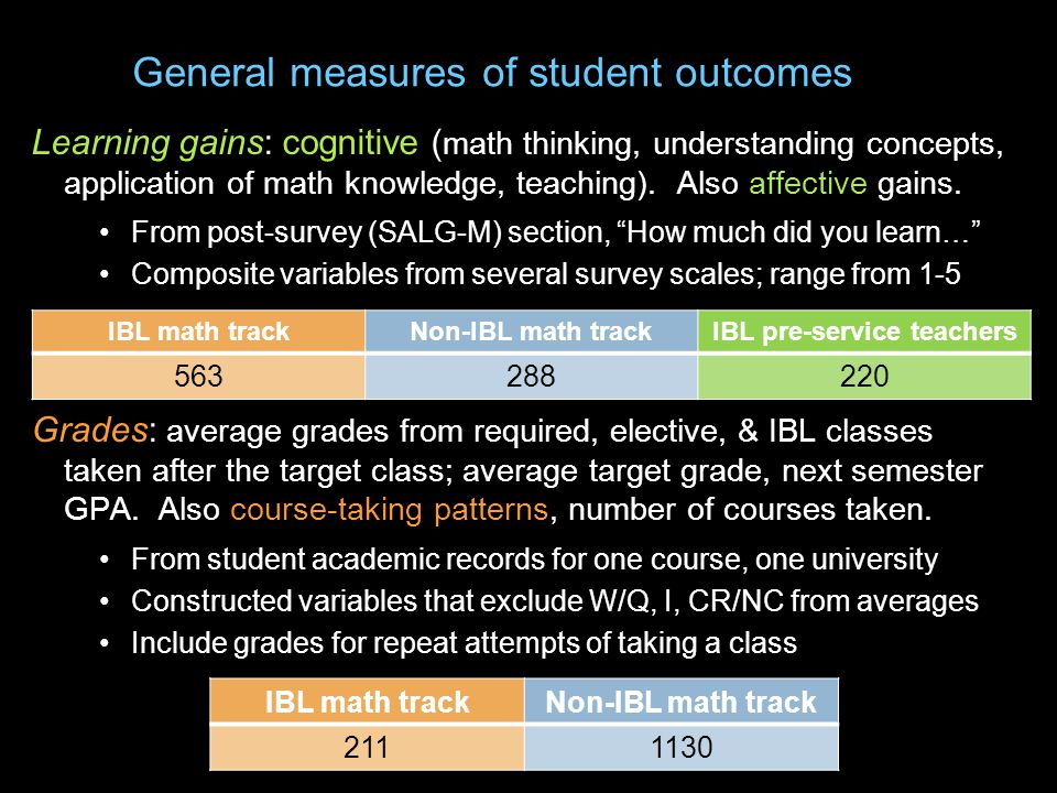 Learning gains: cognitive ( math thinking, understanding concepts, application of math knowledge, teaching).