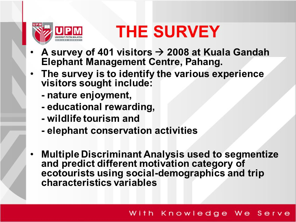 THE SURVEY A survey of 401 visitors  2008 at Kuala Gandah Elephant Management Centre, Pahang. The survey is to identify the various experience visito