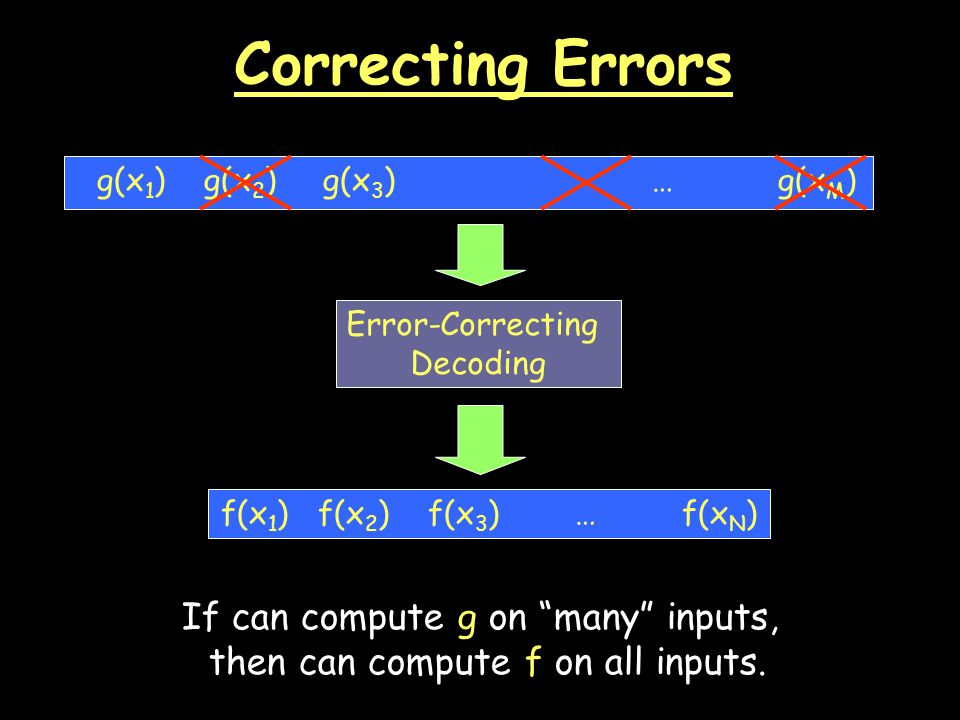 Correcting Errors f(x 1 ) f(x 2 ) f(x 3 ) … f(x N ) Error-Correcting Decoding g(x 1 ) g(x 2 ) g(x 3 ) … g(x M ) If can compute g on many inputs, then can compute f on all inputs.