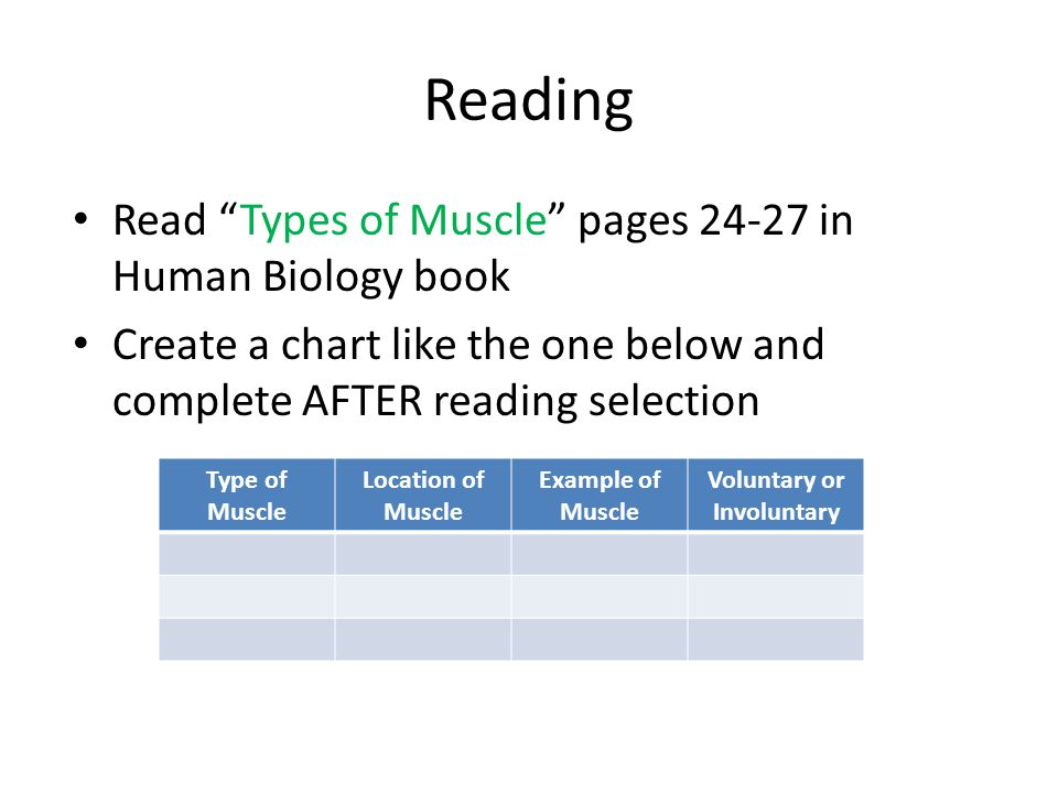 """Reading Read """"Types of Muscle"""" pages 24-27 in Human Biology book Create a chart like the one below and complete AFTER reading selection Type of Muscle"""